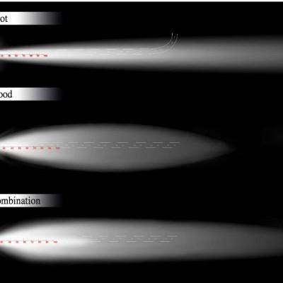 Display of Aurora Product's Optical Spectrum
